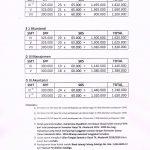 RINCIAN BIAYA KULIAH SEMESTER GASAL KELAS REGULER TH.  AKADEMIK 2019/2020